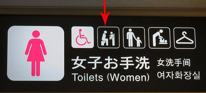 Toilettes avec porte bébé